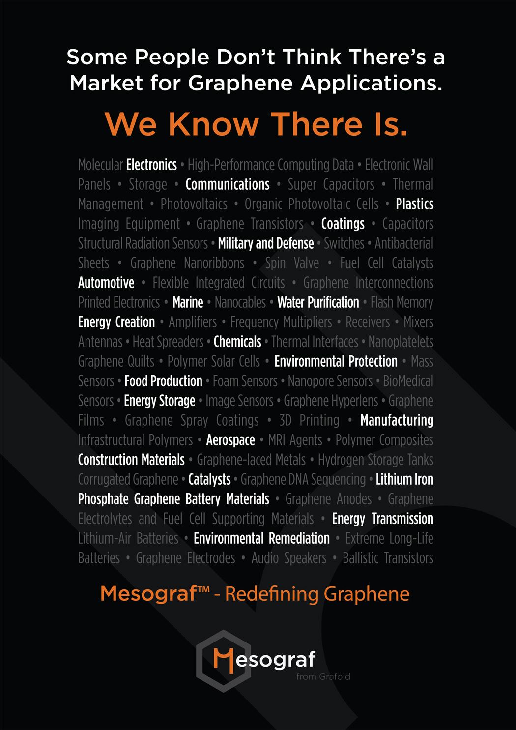 MesoGraf-Ad