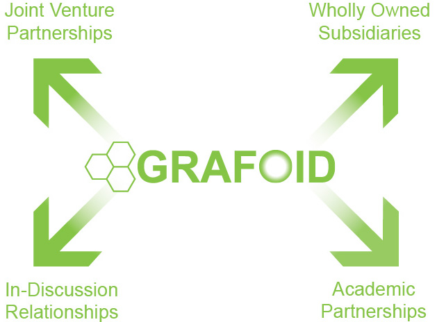 img-platform-grafoid
